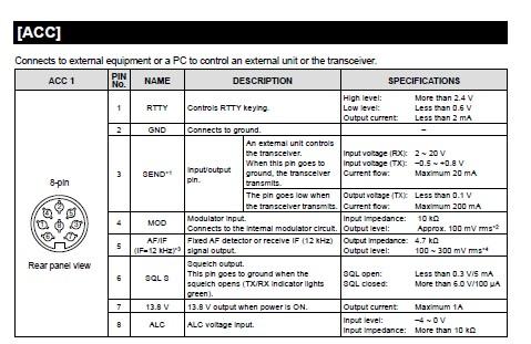 GM4FVM's radio world: Icom IC-9700 PTT switching - something