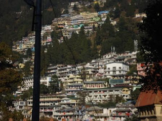 The City of Nainital