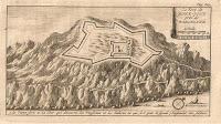 Plano de Montjuïc (S.XVIII)