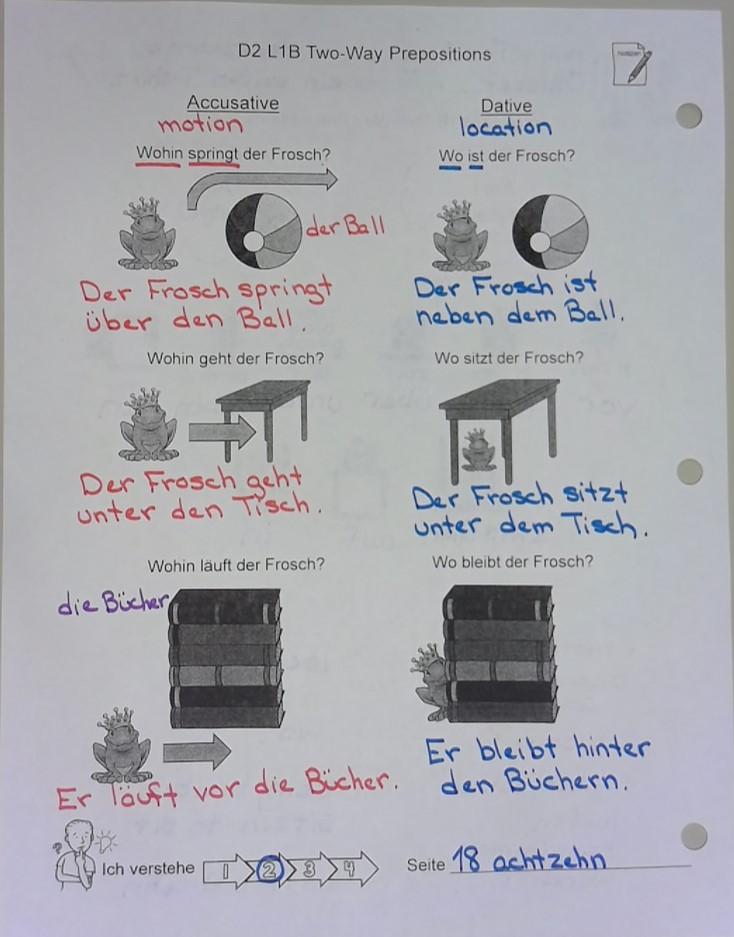 Gemütlich Frosch Dissektion Diagramm Arbeitsblatt Bilder ...
