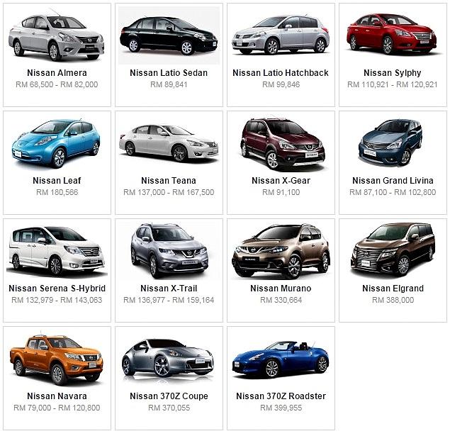 Senarai Harga Terkini Kenderaan Nissan Baru Di Malaysia