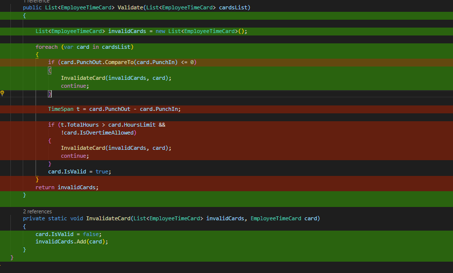 Tests code coverage in Visual Studio Code with C# and  Net Core
