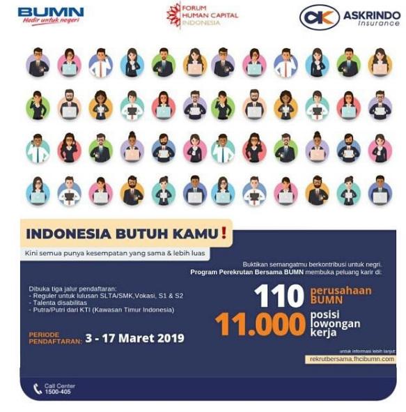 Lowongan PT Asuransi Kredit Indonesia (Persero) Via Rekrut Bersama BUMN