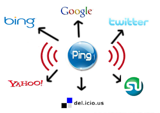 cara ping blog, situs ping blog terbaik , cara cepat agar artikel ter indeks fi mesin pencari