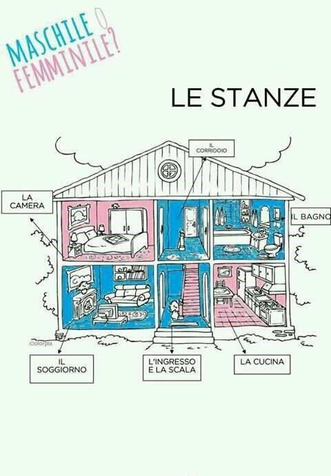 Parola Italian Language School Le Stanze In Una Casa In Italia