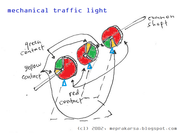 mechanical traffic light