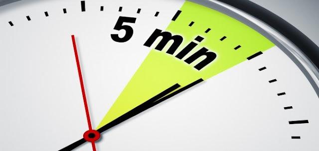 Стратегия для турбо опционов - 5 минут