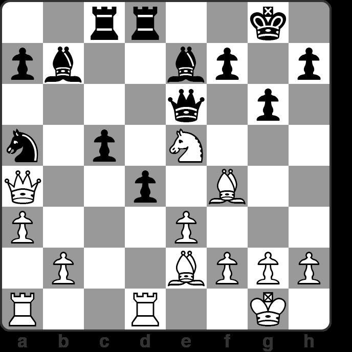 CoffeeHouse Chess: 2018
