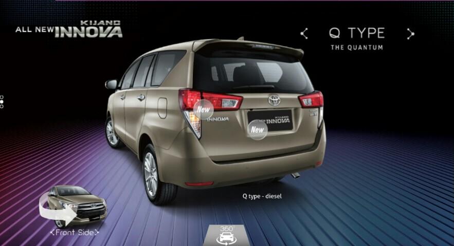 Harga All New Kijang Innova Q Grand Avanza 1.3 G M/t Basic 2018 Type Toyota Auto 2000 Medan 2019 Eksterior Interior