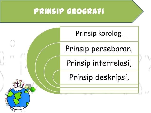 Prinsip Prinsip Dalam Geografi Beserta Penjelasannya Terlengkap