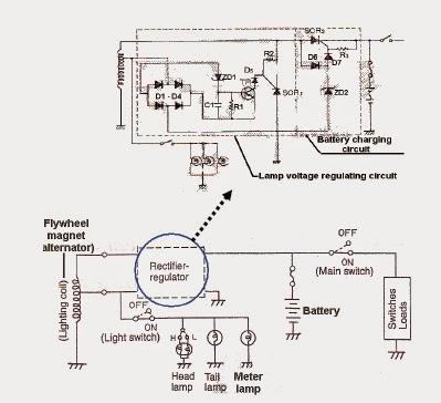 Generator Ac Klik Sepeda Motor