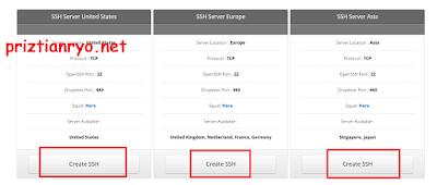 Cara Membuat Akun SSH di Bestvpnssh Terbaru