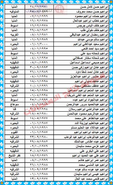 وزارة القوى العاملة المصرية عقود الاردن