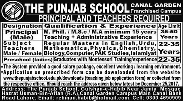 Teachers Jobs in The Punjab School Lahore