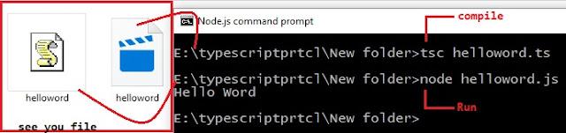 Hello world program in typescript