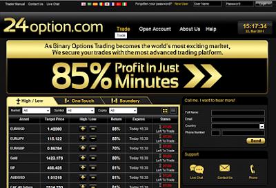 Binary options demo account 24option