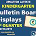 BULLETIN BOARD DISPLAYS Kindergarten UPDATED!!
