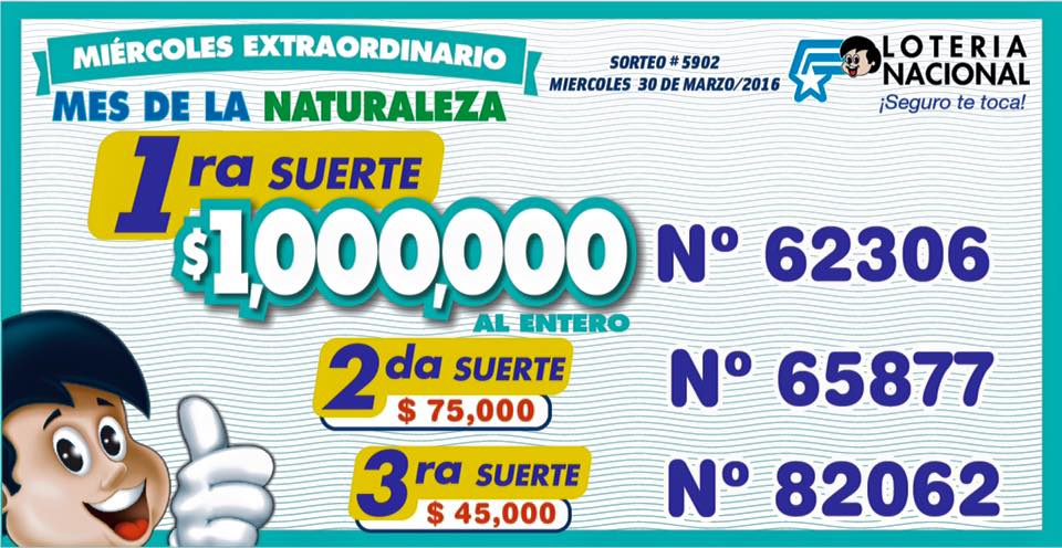 resultados loter237a nacional sorteo 5902 ecuador noticias