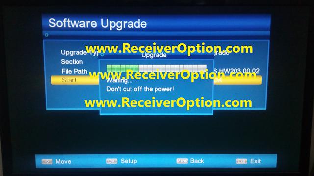 GX6605S HW203.00.028 POWERVU KEY SOFTWARE NEW UPDATE 105E 68E 66E FULL OK