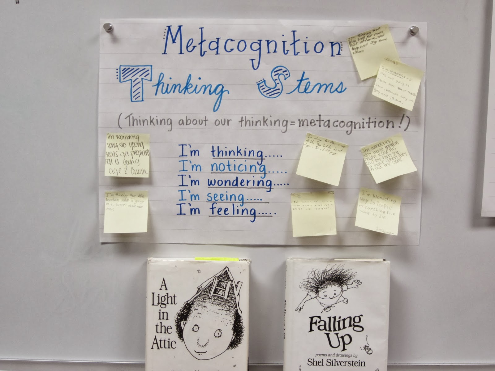 High School Happenings Metacognition Thinking About Thinking