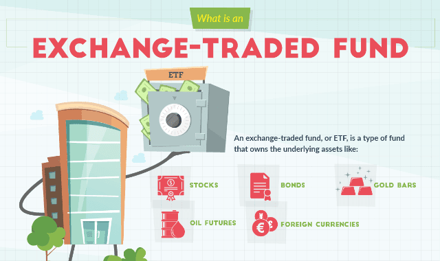 What Is An Exchange-Trade Fund