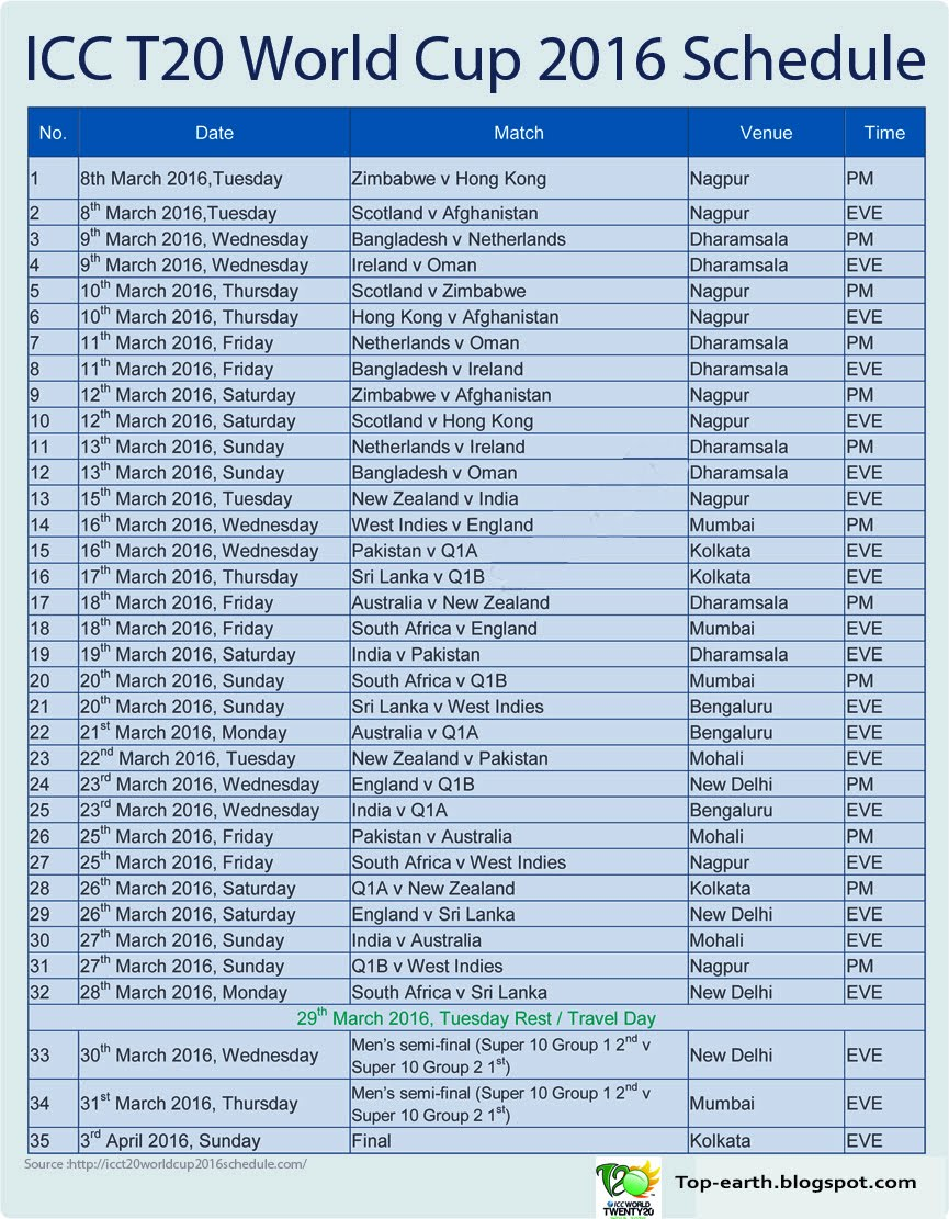 T20 WORLD CUP 2016 FIXTURES PDF DOWNLOAD