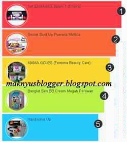 http://maknyusblogger.blogspot.com/2014/12/memasang-widget-popular-post-berwarna.html