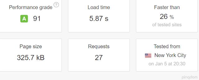 Kecepatan Server Niagahoster.png
