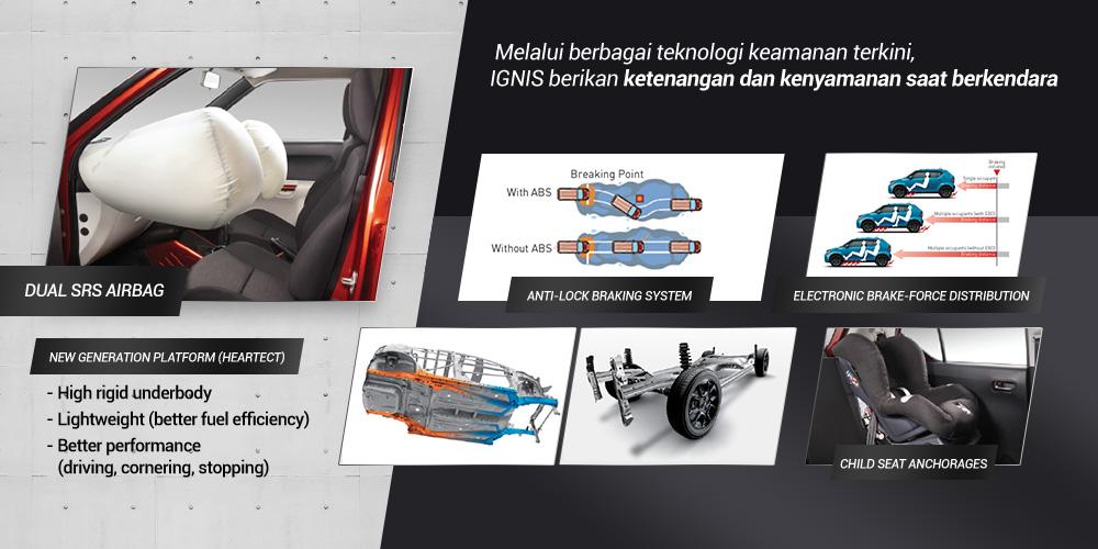 Harga Suzuki Ignis Bekasi Timur 0812-9800-8005 Natrom