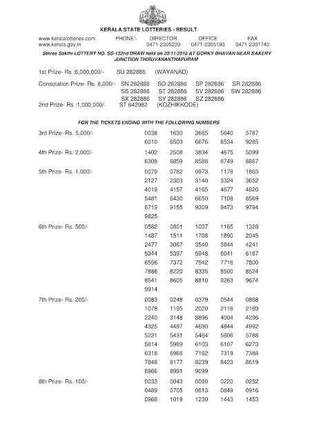 Sthree Sakthi SS-132 Kerala Lottery official result dated 20.11.2018-Part 01
