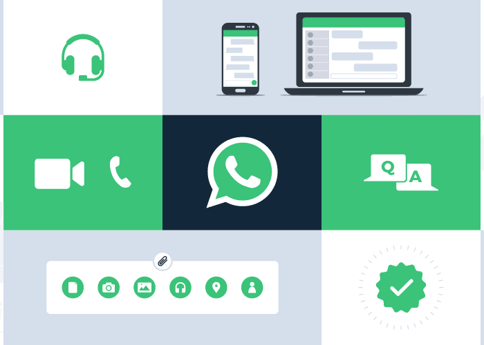 How to Get Leads Deals Sales via Whatsapp-600x400
