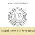 Gujarat Board Inter 1st Year Result 2017 - GSEB HSC Result 2017 - gseb.org