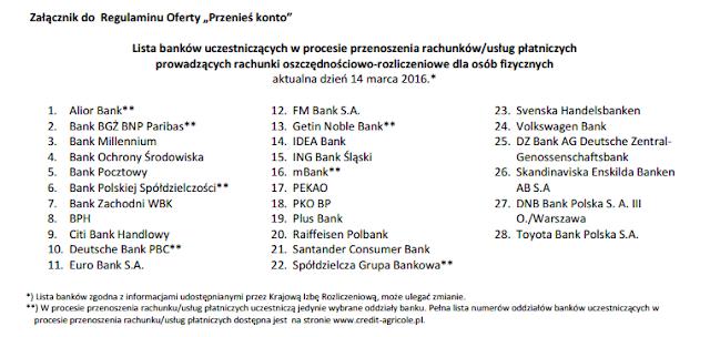Lista banków uczestniczących w procesie przenoszenia rachunków/usług płatniczych prowadzących rachunki oszczędnościowo-rozliczeniowe dla osób fizycznych