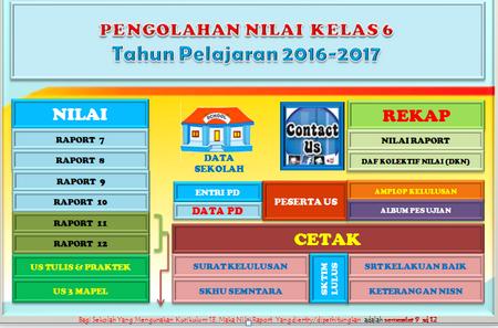 Aplikasi Pengolahan Nilai Raport Kelas 6 Revisi Terbaru 2017