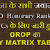 Latest OROP Tables for Armed Forces Personnel Including JCO, Other Rank and Honorary Rank