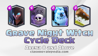 grave-night-witch-cycle-deck.png