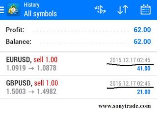 hasil trading forex