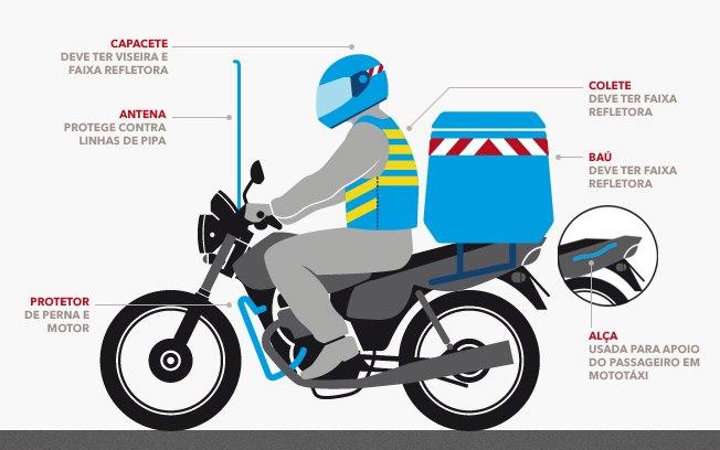Resultado de imagem para MOTO COM BAU E ANTENA PIPA