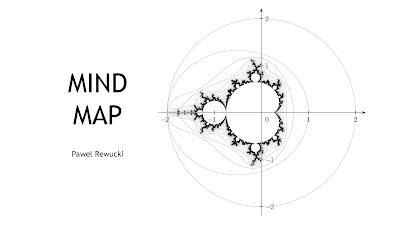 Mind Map © Paweł Rewucki