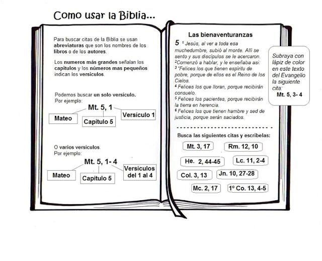 Resultado de imagen de buscar en la biblia