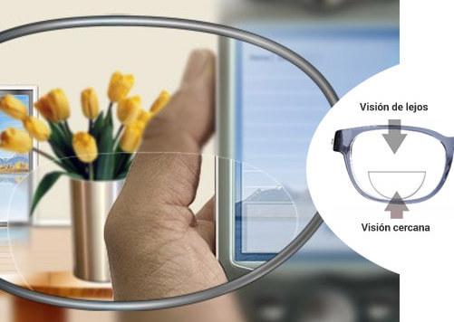 867412a772 Los bifocales fueron creados por Benjamin Franklin, quien tenía lentes con  dos aumentos distintos cortadas por la mitad y colocadas en un mismo  armazón.