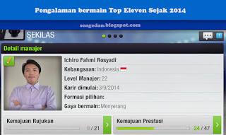 Pengalaman bermain Top Eleven Sejak 2014