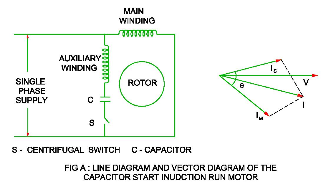 compare split phase induction motor and capacitor start. Black Bedroom Furniture Sets. Home Design Ideas