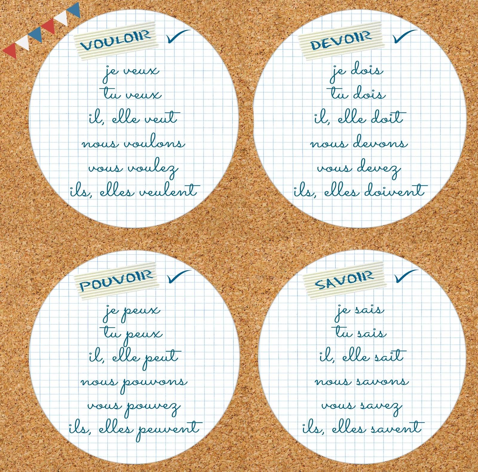Czasowniki modalne: devoir, savoir, pouvoir i vouloir - odmiana czasowników modalnych - Francuski przy kawie