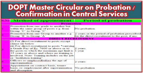 dopt-master-circular-on-probation-confirmation-in-central-services