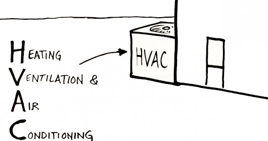 Top 20 CONVERSION For HVAC Interviews With PDF File