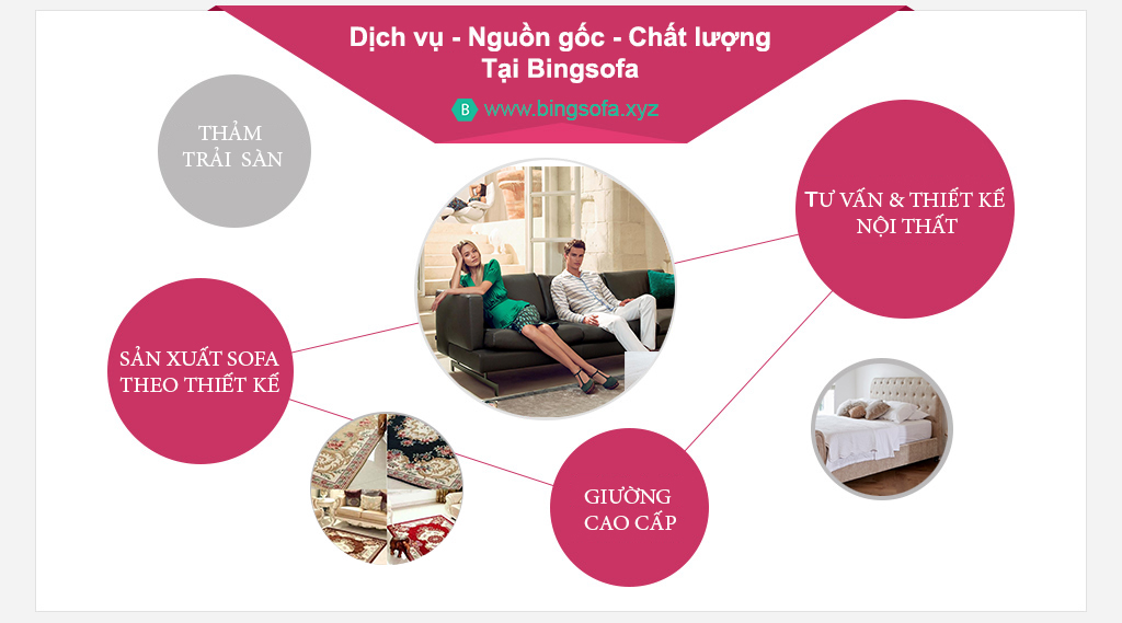 Thảm sofa Thổ Nhĩ Kỳ