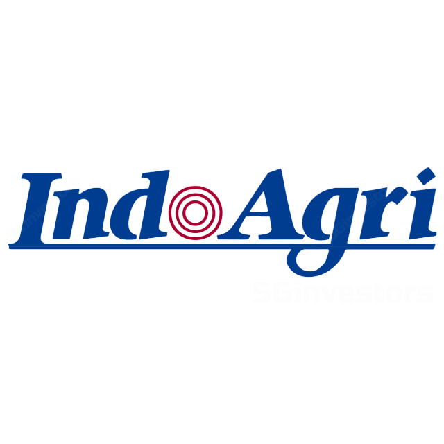 INDOFOOD AGRI RESOURCES LTD. (5JS.SI) @ SG investors.io