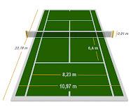 Bir tenis kortunu ve saha ölçülerini gösteren çizim