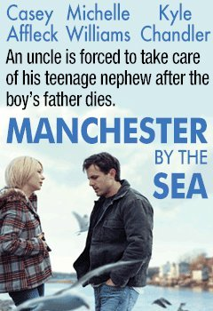 Manchester By The Sea Movie Download (2016) HD MP4 & MKV